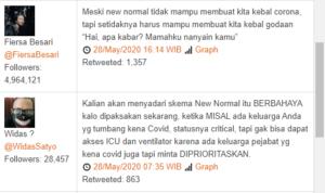 Most retweet new normal